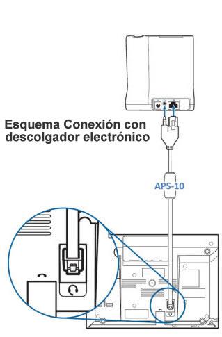 descolgador eletrónico Esquema conexión